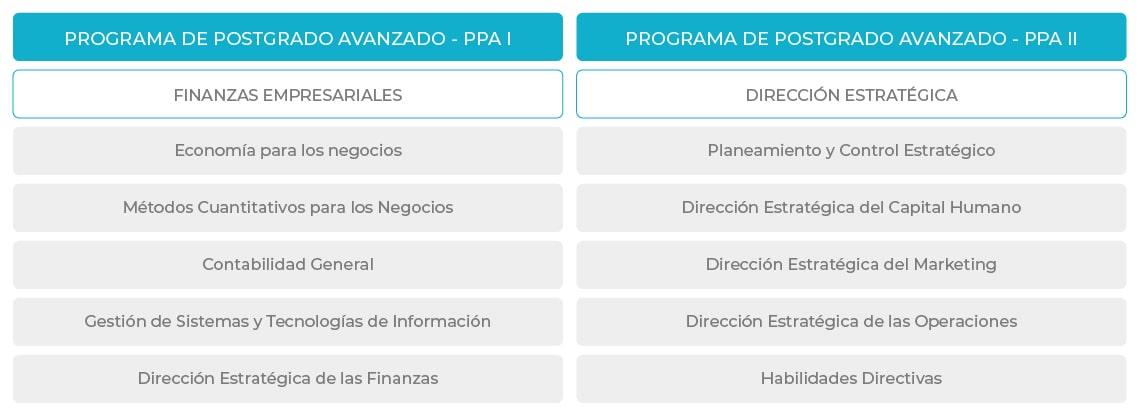 Certificación MBA
