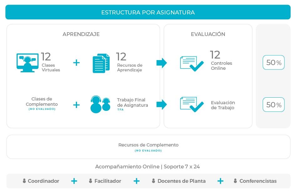 Metodología-Estructura-por-asignaturas